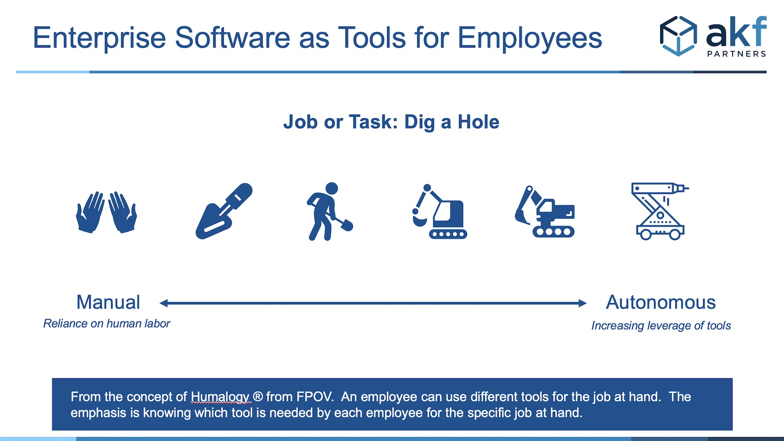 software as tool