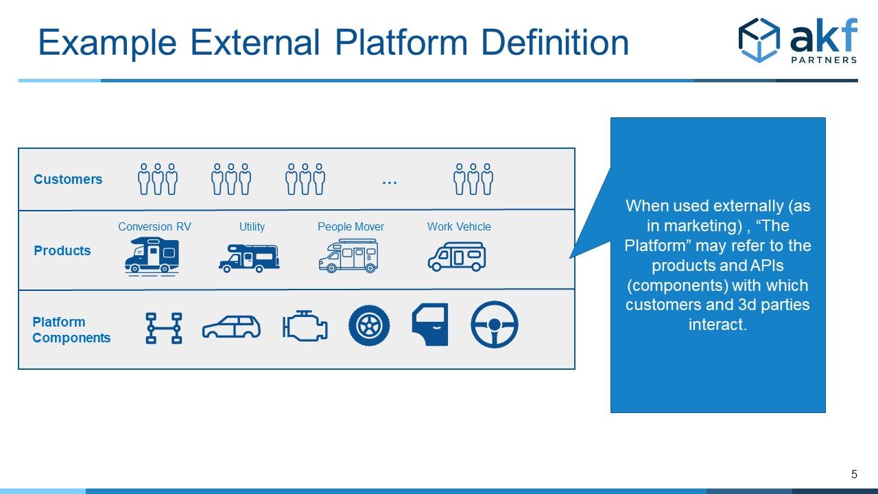 External Platform Definition