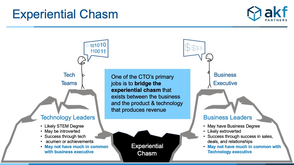 image showing how business people talk in financial terms while tech people talk in code and each are standing on the opposite side of a chasm
