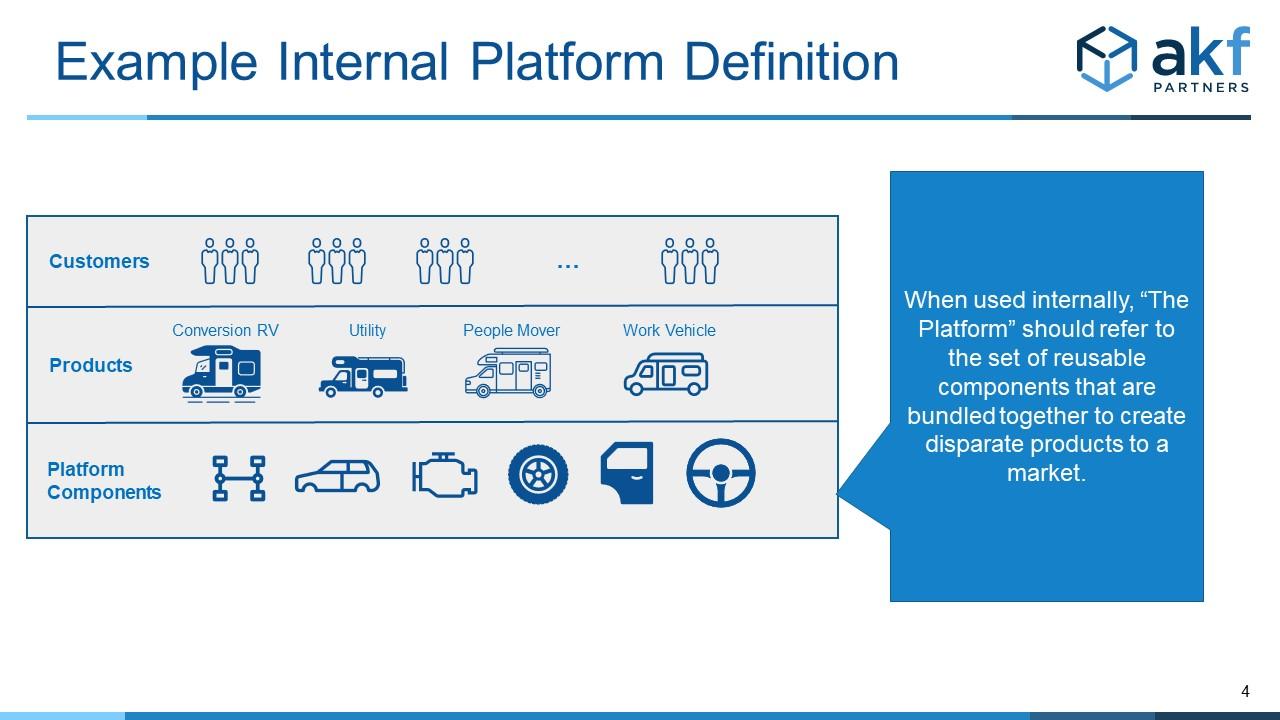 Internal Platform Definition