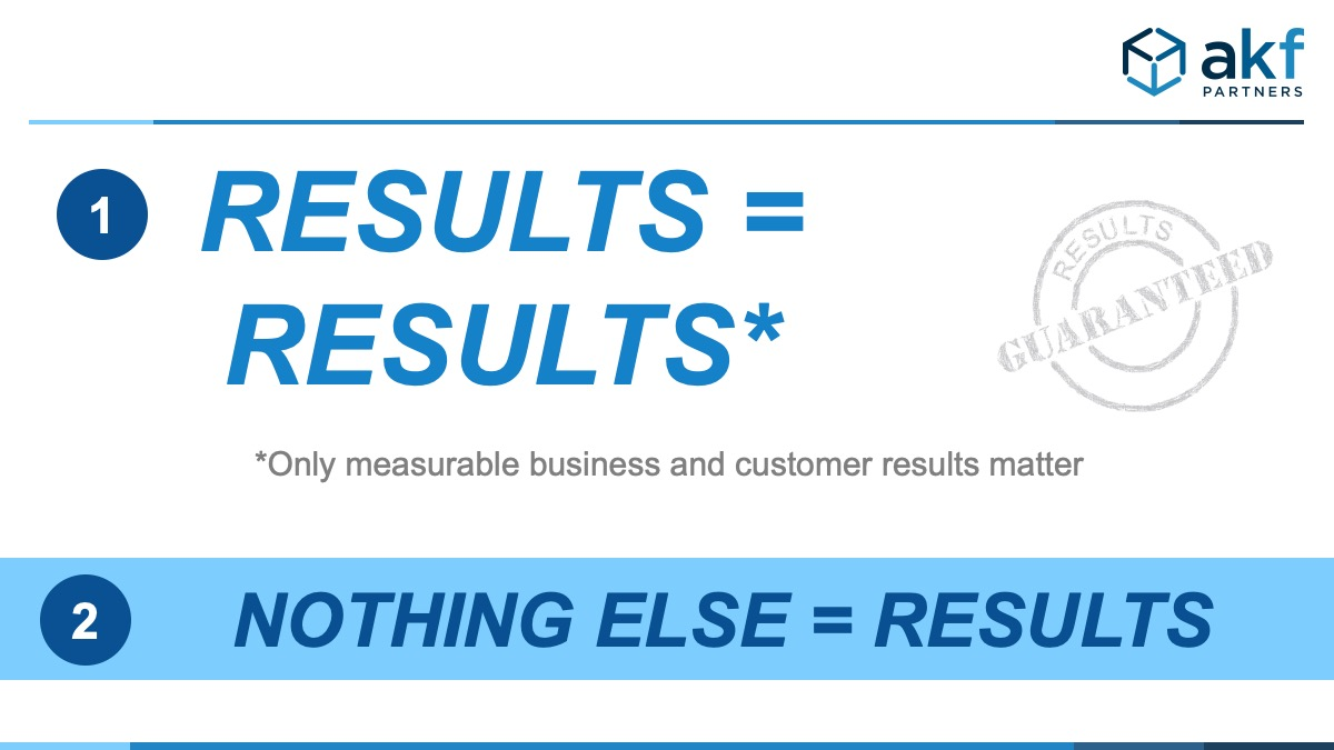 results equals results, and nothing else equals results