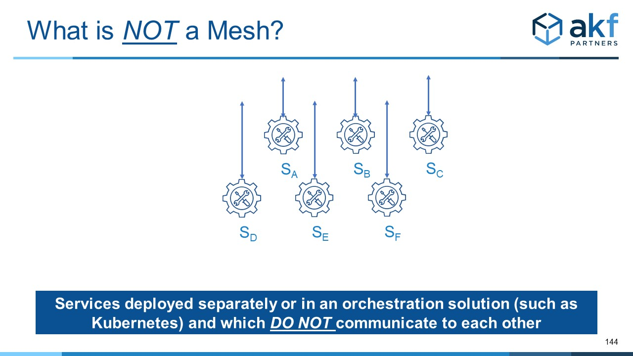 What is NOT a service mesh?
