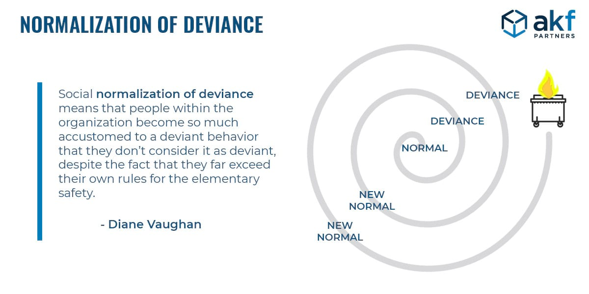 normalization of deviance and software