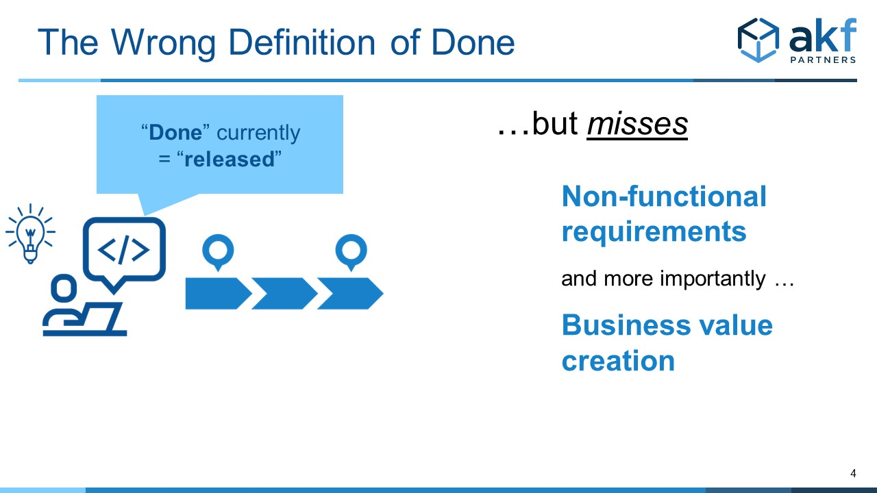 The Best Definition Of Done For Agile Akf Partners
